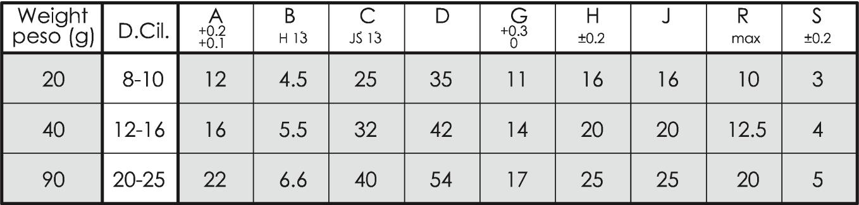 Pedestal - Data sheet